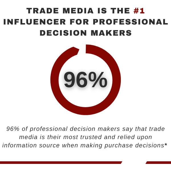 trade media