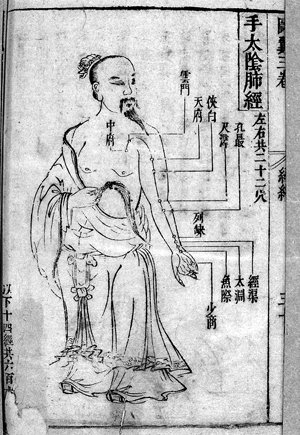 17th Century Chinese Acupuncture chart
