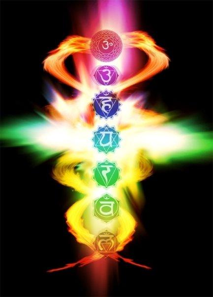 The Seven Chakras