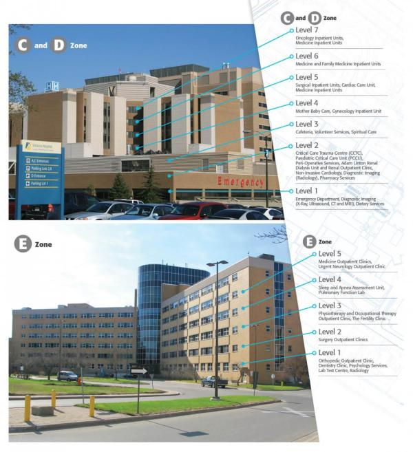 You asked us | London Health Sciences Centre - INSIDE magazine