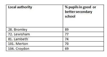 School tables 2 (1)