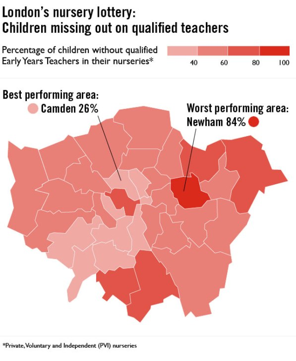 This infographic map shows the percentage of children without qualified Early Years teacher in their nurseries acrosss the Local Authorities in England. Note: nurseries here are defined as Private, Voluntary & Independent (PVI) nurseries