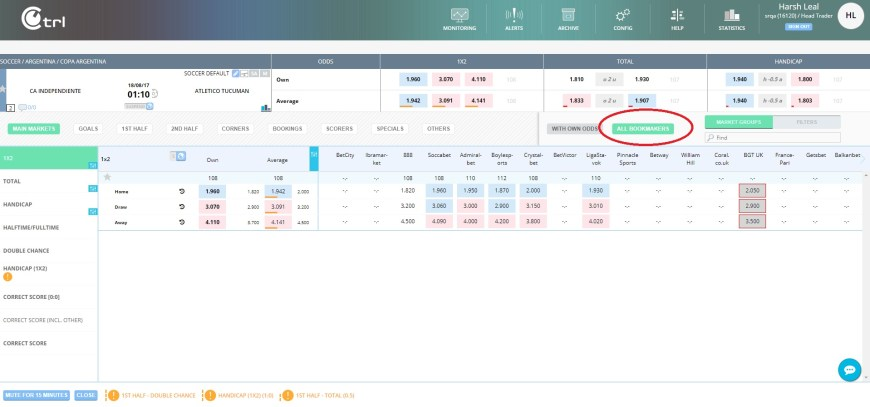 All bookmaker - active