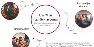 Emirates My Family