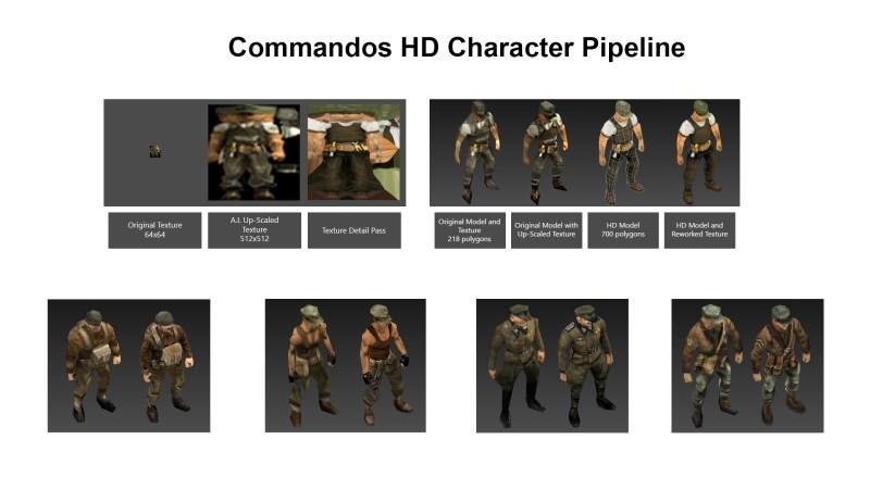 Commandos 2 HD Remaster Grafikverbesserung