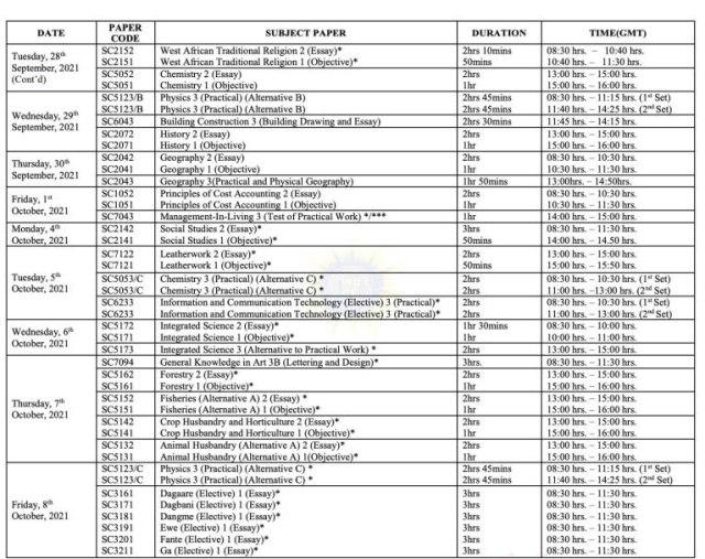 WAEC 2021 timetable