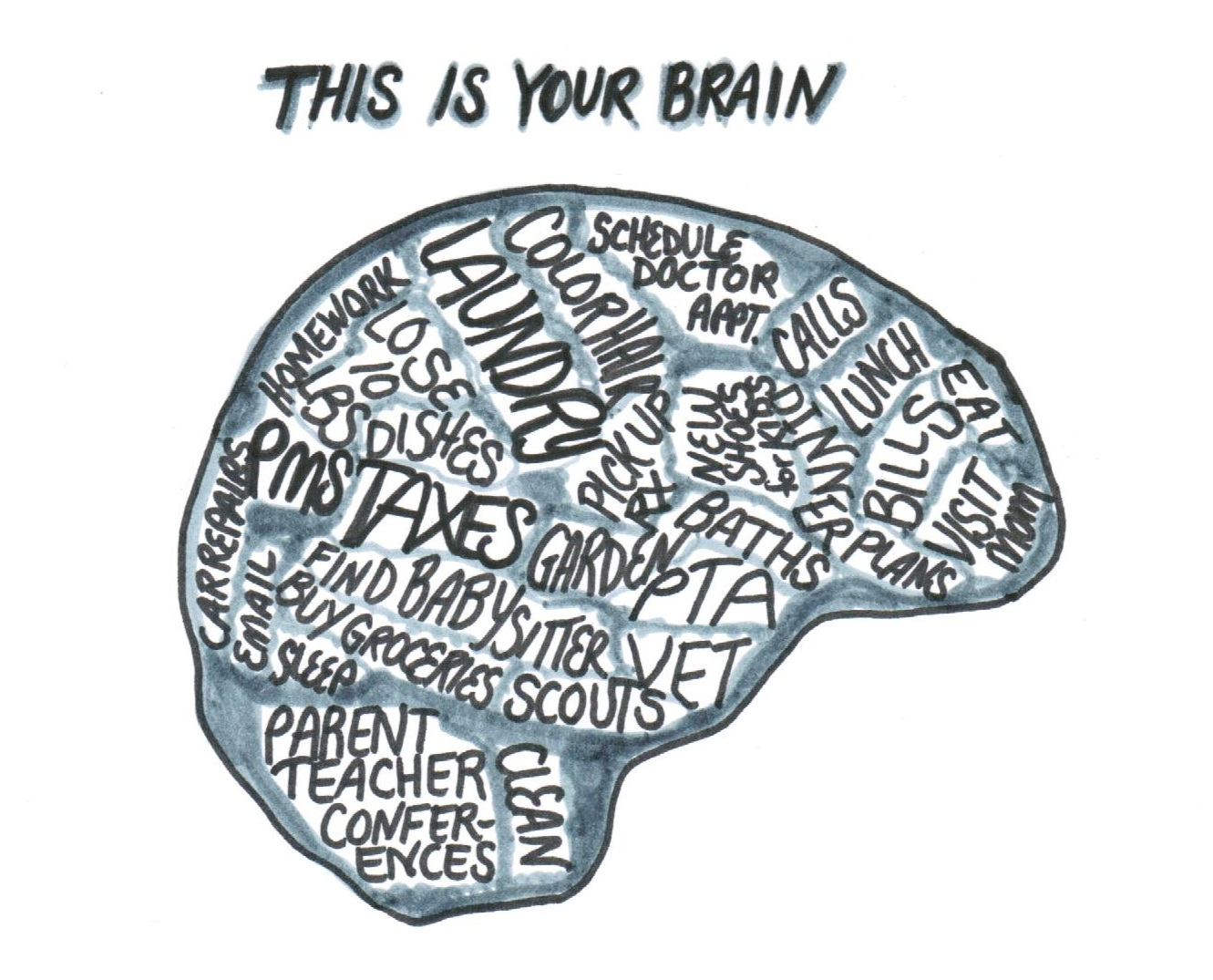 this-is-your-brain