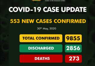 COVID-19 new cases