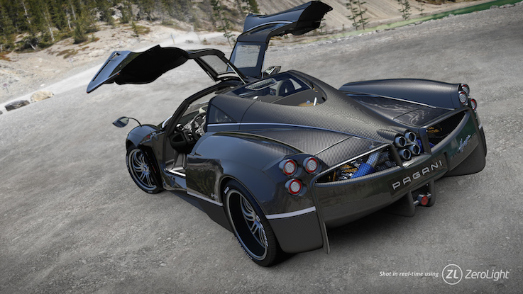 retail trends, retail innovation, retail tech, car retail, pagani, audi, ZeroLight