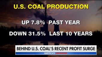 US Coal Production, Industry Profits Jump as Trump Vows to End 'War on Coal'