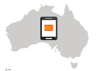 #3-Mobile-wallet