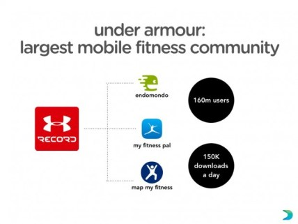 Under-Armour-mobile-fitness-community