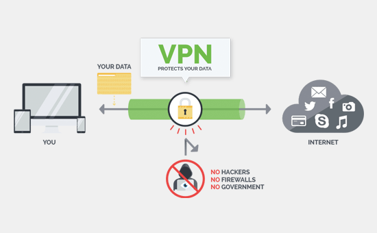 introduction-to-vpn-insidergeeks