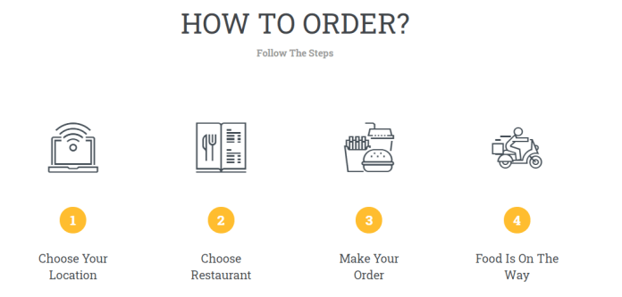 How to Order| QuikrFood |Online Food Delivery Service in Biratnagar