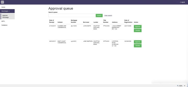 DDS screenshot for Blog