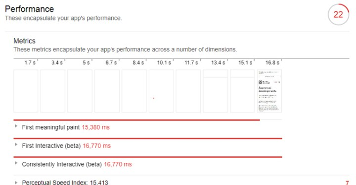 Legacy site performance audit screenshot