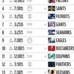 Cowboys Blog - Dallas Cowboys 2015 Schedule Outlook