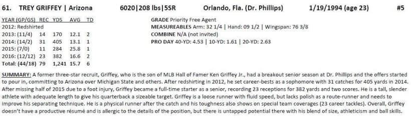 Potential Cowboys Priority Free Agent Target: Trey Griffey, WR Arizona 1