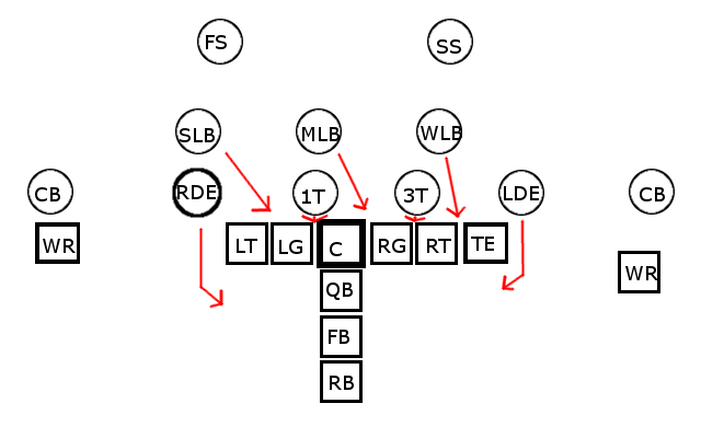 Schemes and Concepts Chapter 2: The Base 4-3 1