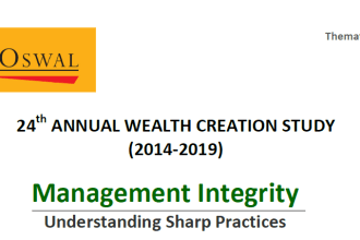 Motilal Oswal 24th Wealth Creation Study 2019