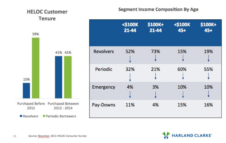 segment-income