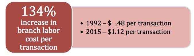 labor-cost-increase