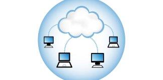 SMB Cloud