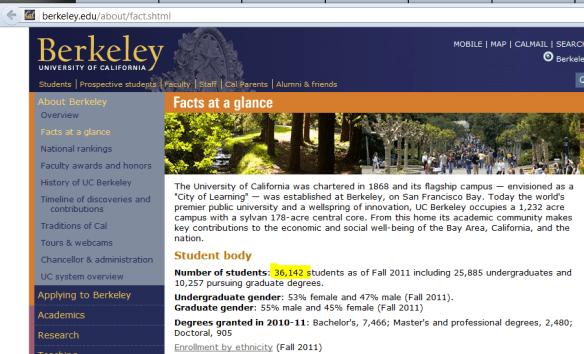 UC berkely total students