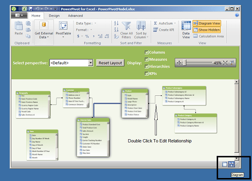 powerpivot sql server 2012 diagram view