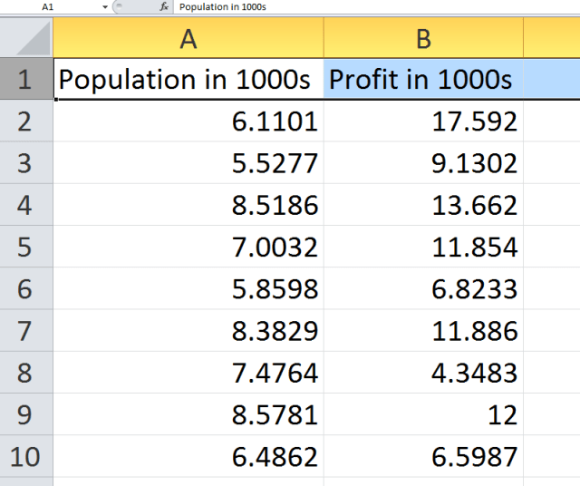 excel an excel value cell splitted into seperate columns by comma