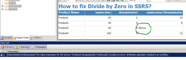 Divide by Zero Error SSRS