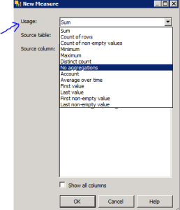 SQL Server Analysis Services Average Aggregation
