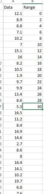 how to make a histogram in excel data analysis