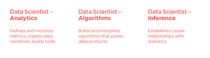 3 types of data scientist
