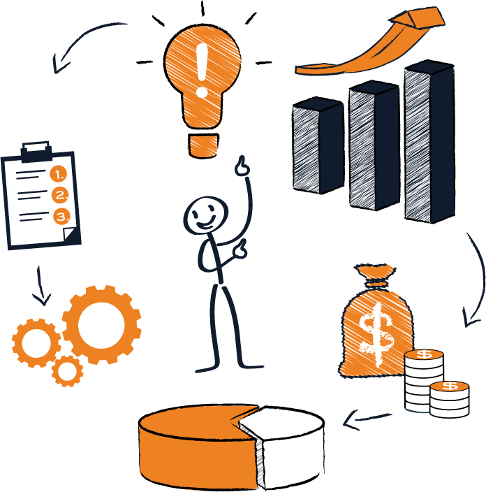 Bookkeeping Perth - Insight Advisory Group - Bookkeeper Perth