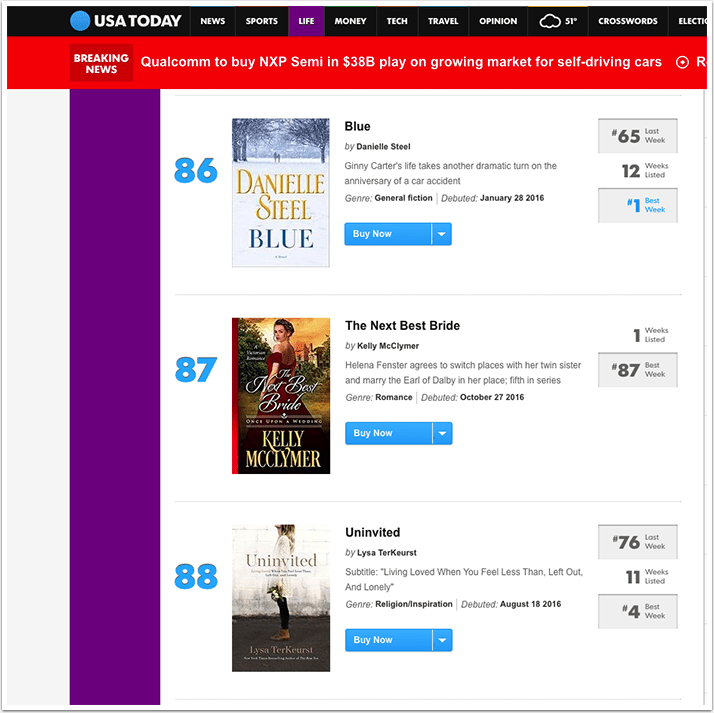 USA Today Bestseller List