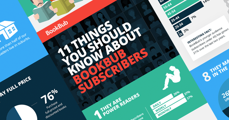 11 Things You Should Know About BookBub Subscribers