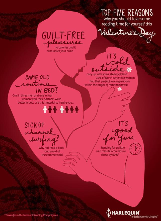 Harlequin's Valentine's Day Infographic