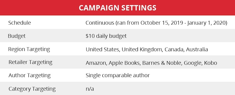 Jeana Mann campaign settings for her book ads