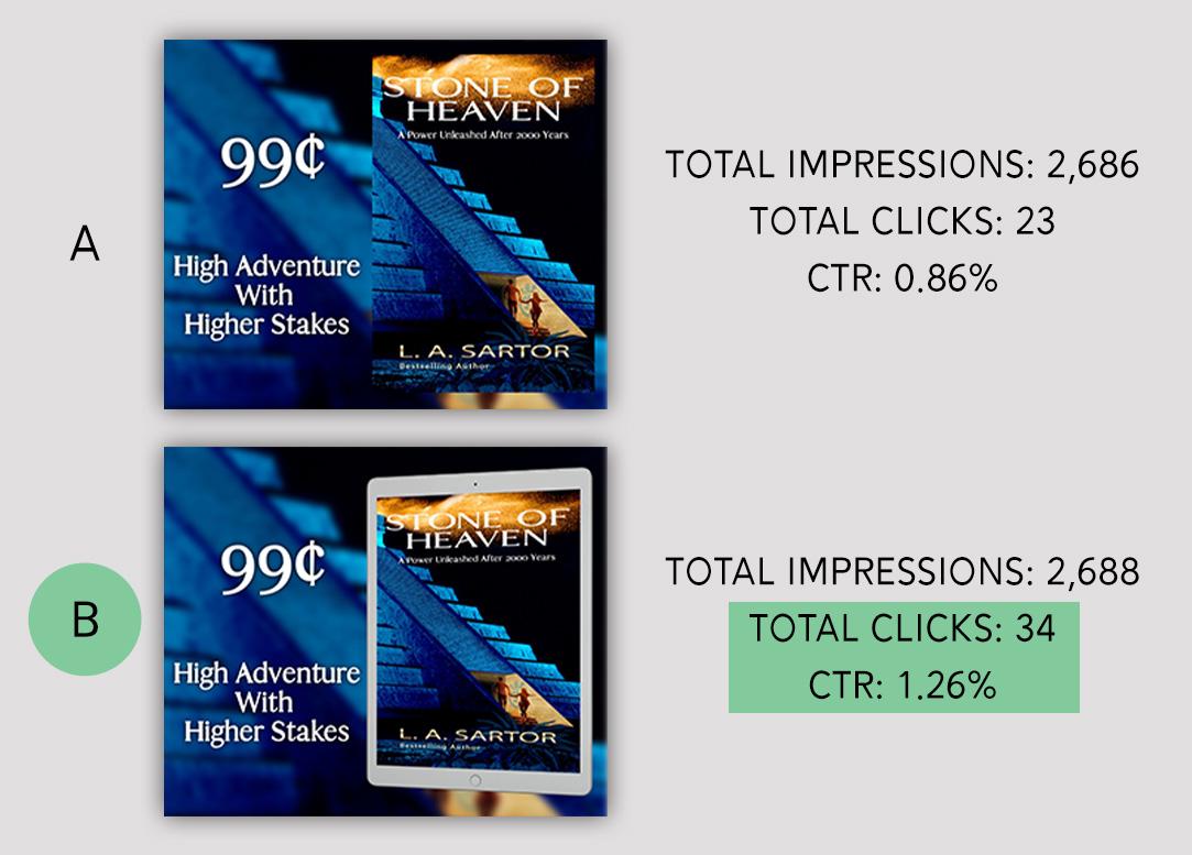 Cover Dimension BookBub Ads Test
