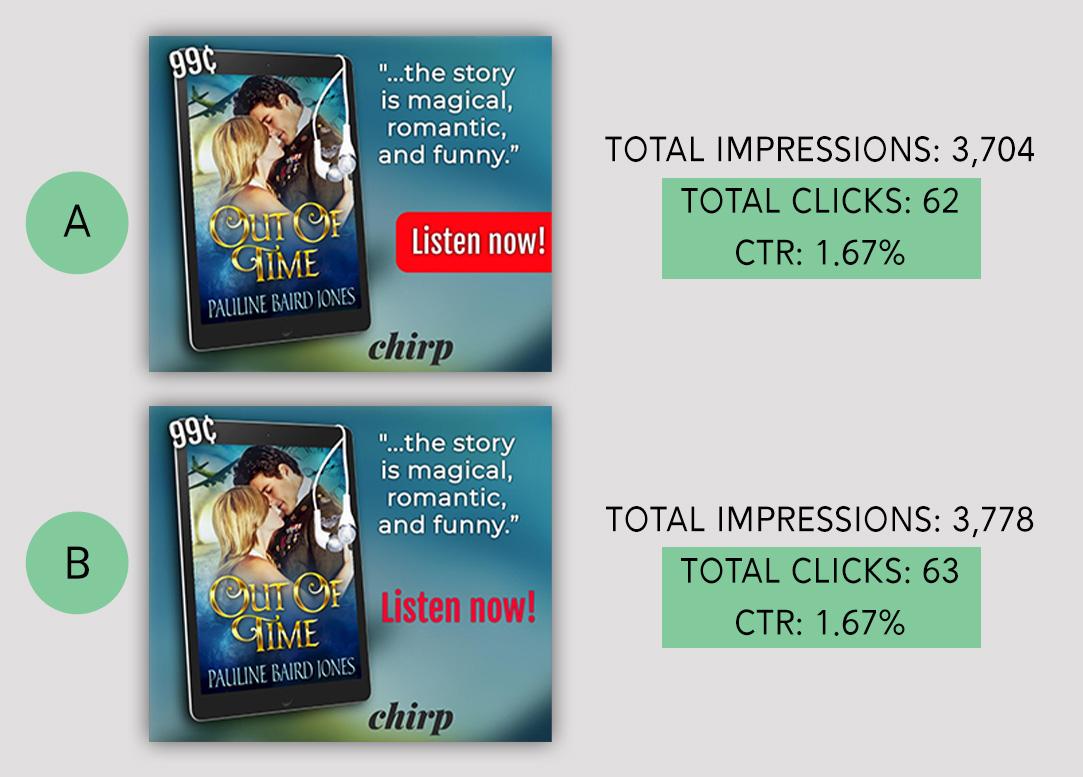 CTA BookBub Ads Test