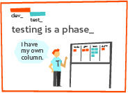 Traditiona QA - Testing is a phase