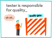 Traditional QA - Tester is responsible for quality