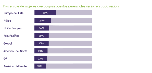 stats diversidad-05