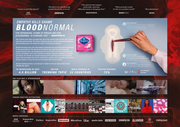 Libresse Blood Normal Grand Prix
