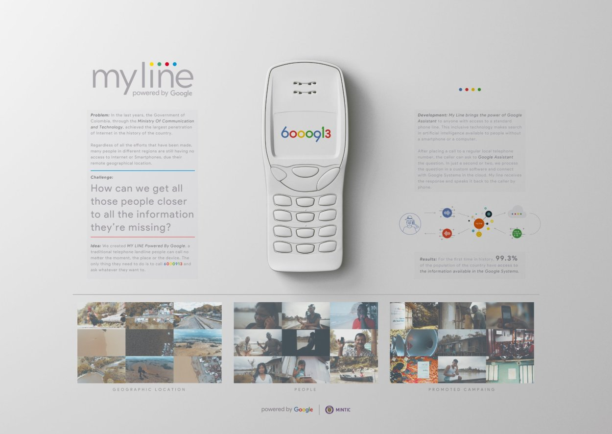 Ministerio My Line Powered by Google Grand Prix