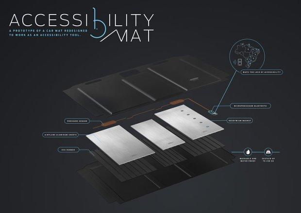 Imagen 001 Accessibility Mat Ford Brasil
