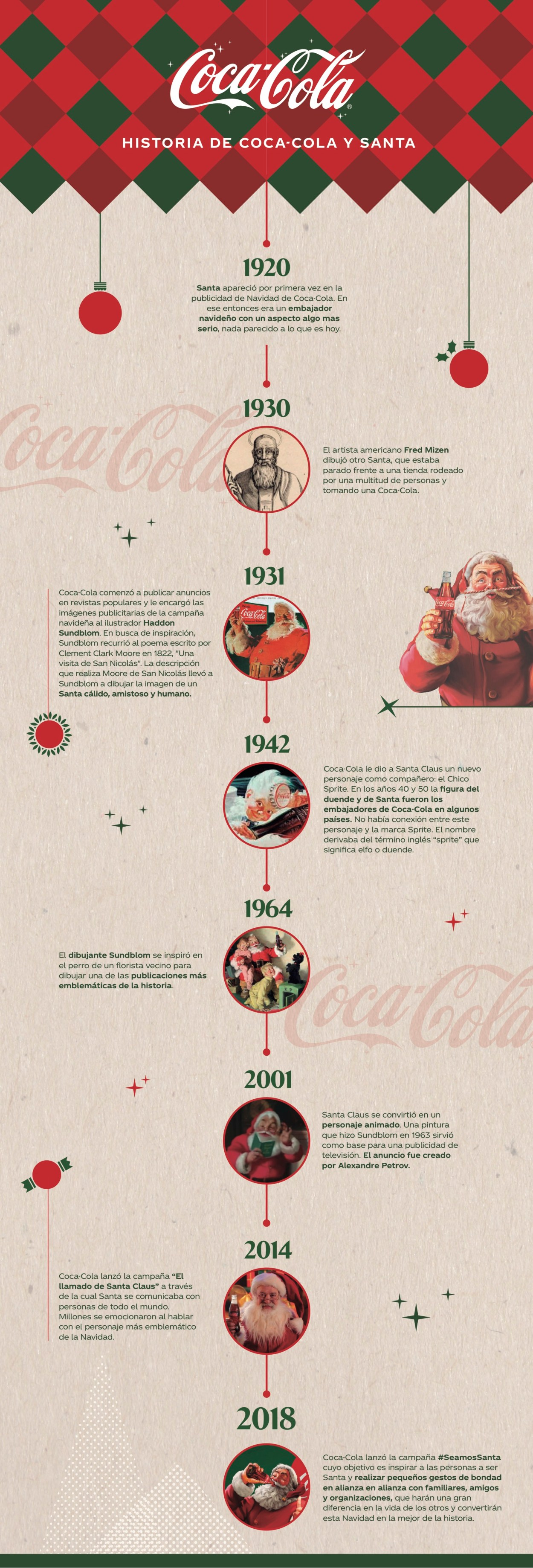 Infografia Coca Cola Ecuador #SeamosSanta Navidad