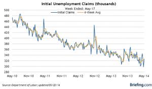 Briefing - Unemployment Claims