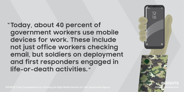 Today, about 40 percent of government workers use mobile devices for work. These include not just office workers checking email, but soldiers on deployment and first responders engaged in life-or-death activities.